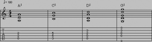 Осознанная игра на 6-струнной гитаре