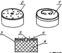 Основы пиротехники