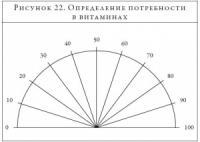 Валерий Магов, Александр Верещагин - Маятник и биоэнергетика: ответы на любые вопросы в режиме «здесь и сейчас»